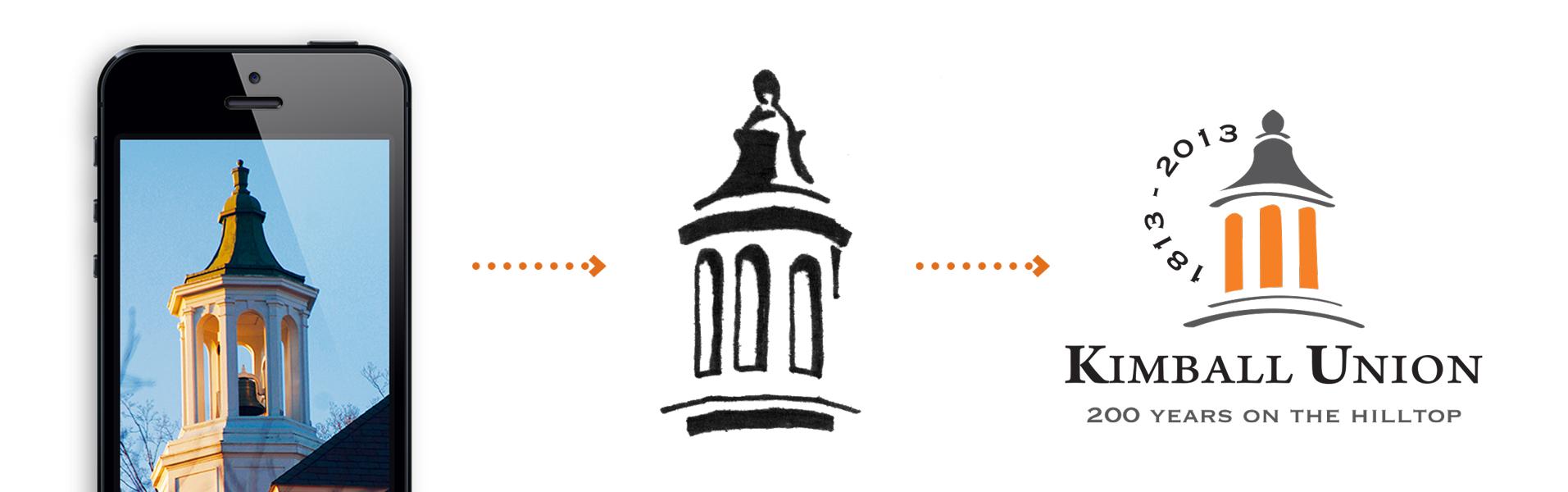 ideation of the KUA bicentennial logo